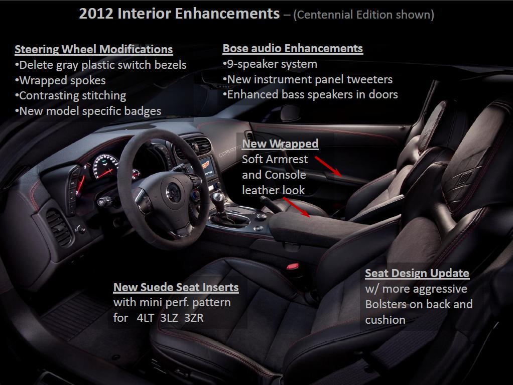 c6 interior parts