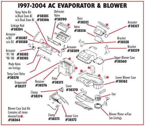 c5 corvette parts diagram radiator removal c5 corvette engine diagram c5 corvette engine diagram - wiring diagram #8