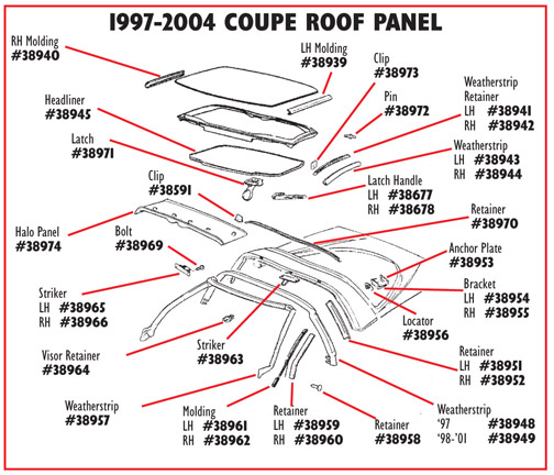 C5 Corvette Parts Manual Wiring Library