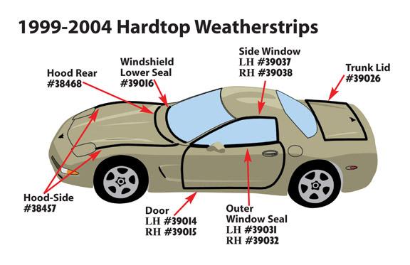 Door Outer Window Seal Hardtop Lh C5 Corvette